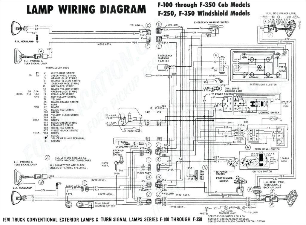 03 F250 Trailer Wiring Diagram Trailer Wiring Diagram