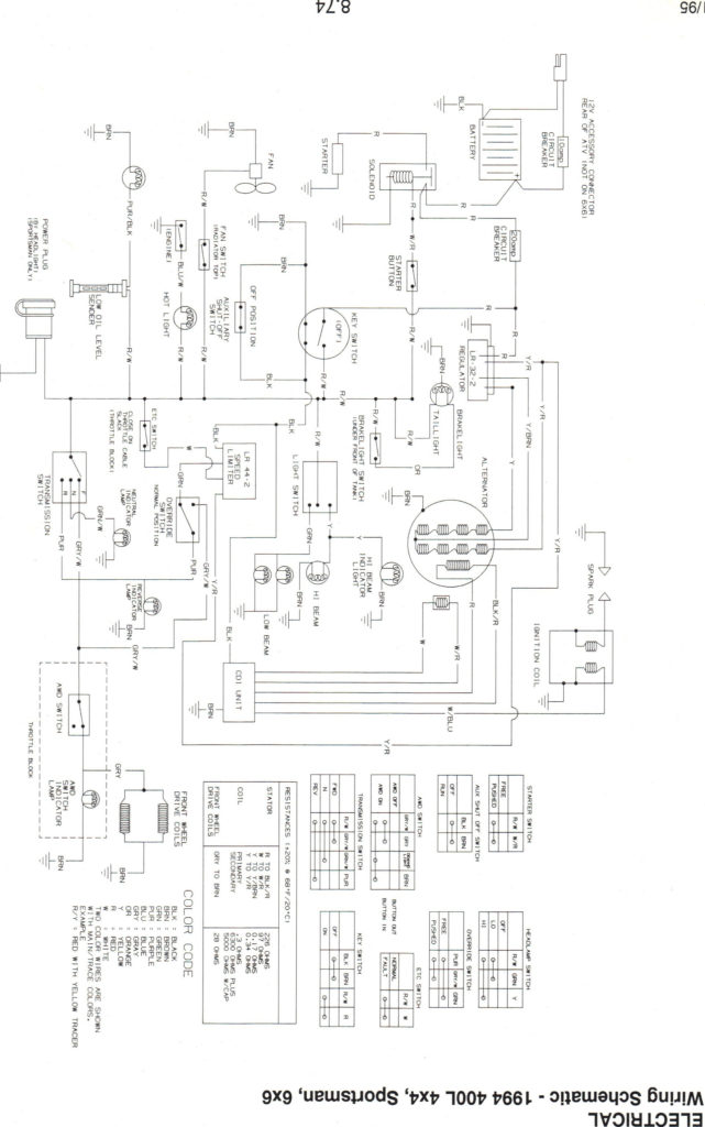 04 Polaris Trail Boss 330 Wiring Diagram Wiring Diagram