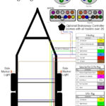 12 Pin Trailer Plug Wiring Diagram Australia