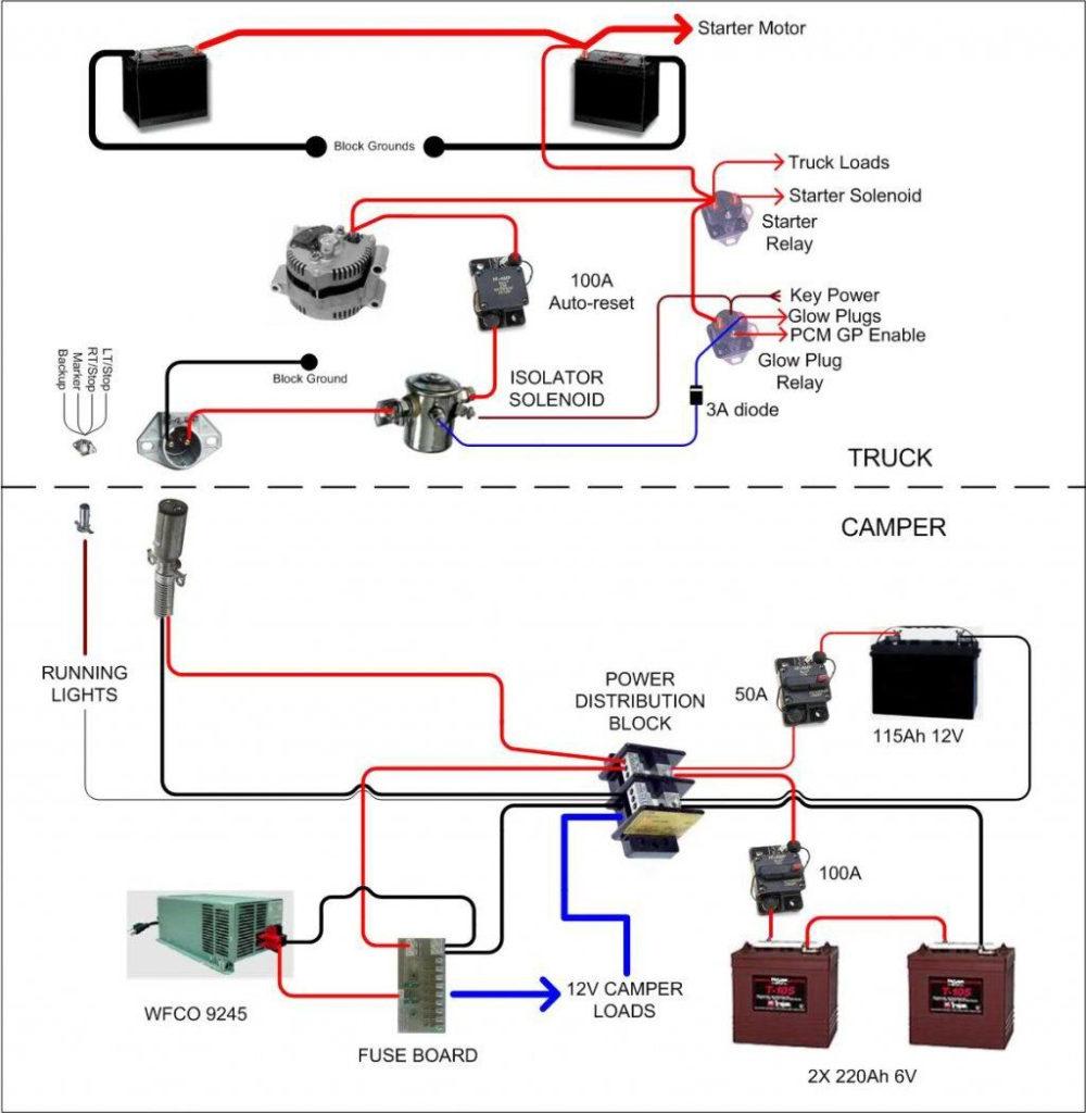12 Volt Camper Trailer Wiring Diagram Trailer Wiring Diagram