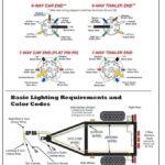 12v Trailer Plug Wiring Diagram