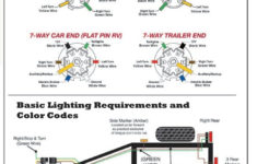 12v Trailer Plug Wiring Diagram