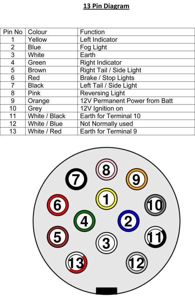 13 Pin Socket Wiring Diagram