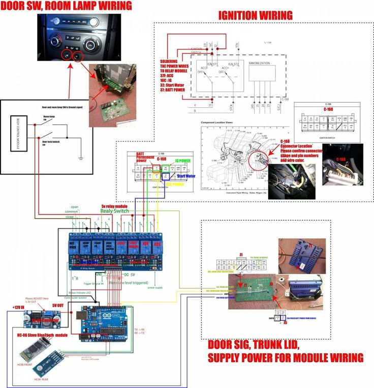 Ba Falcon Trailer Wiring Diagram