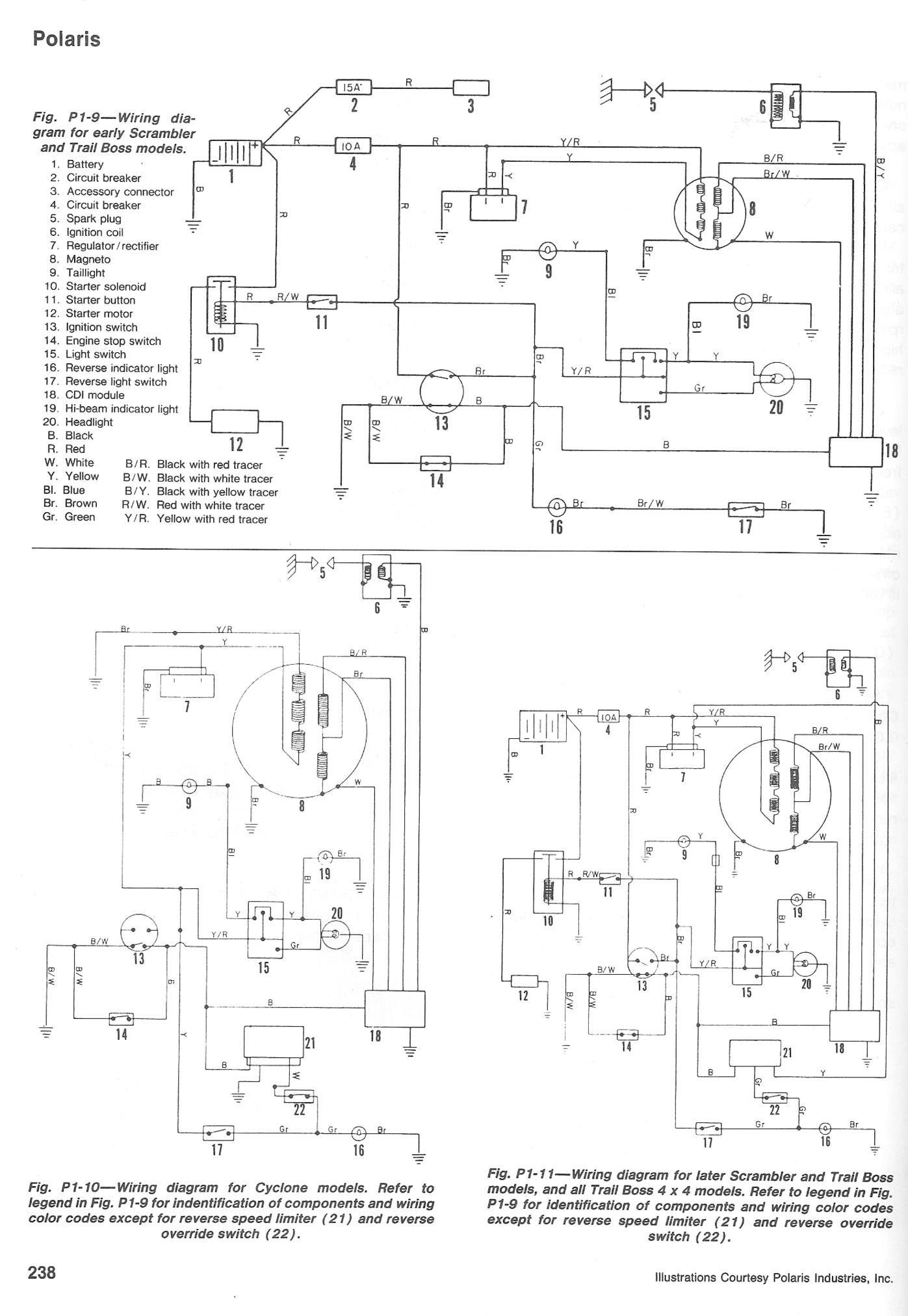 2007 Polaris 330 Trail Boss Wiring Diagram