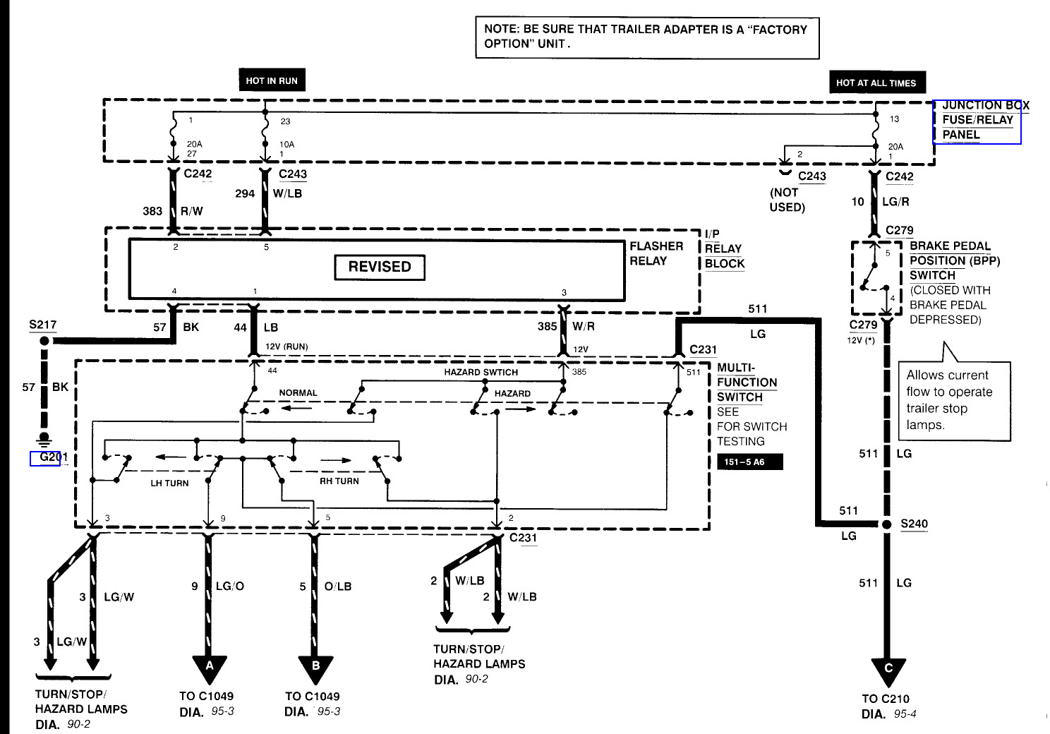 1995 Ford F250 Trailer Wiring Diagram