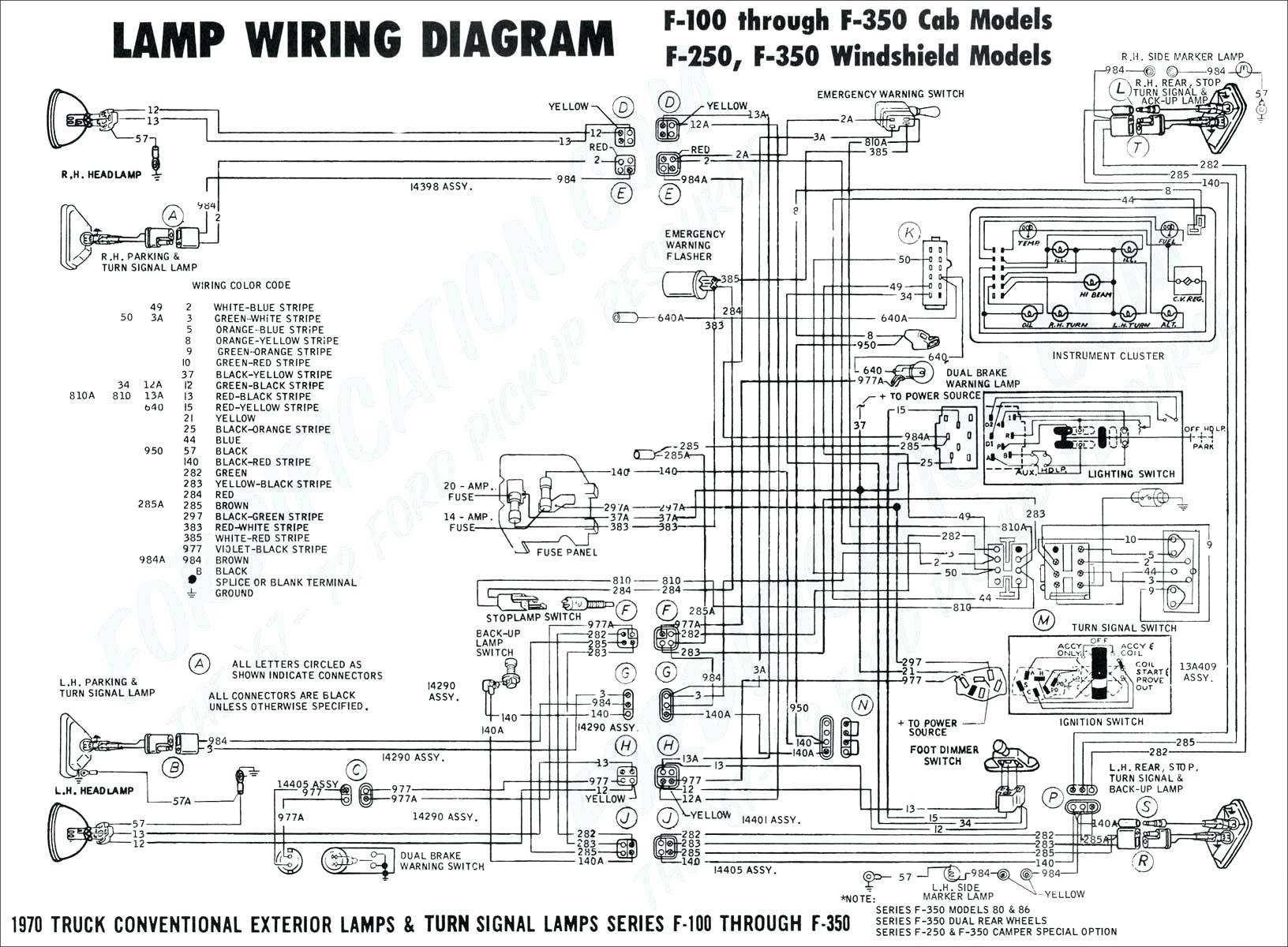 1997 Dodge Ram 1500 Trailer Wiring Diagram