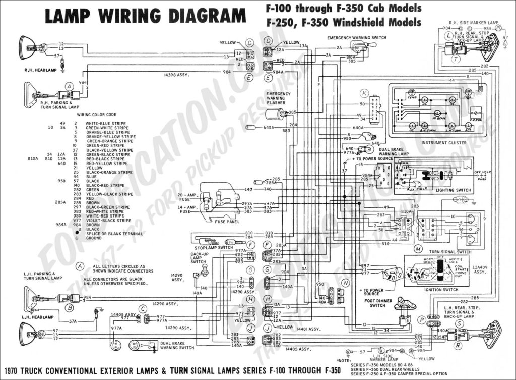 1999 F250 Trailer Wiring Diagram Trailer Wiring Diagram