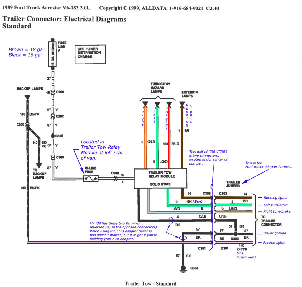 1999 F350 Trailer Wiring Diagram Trailer Wiring Diagram