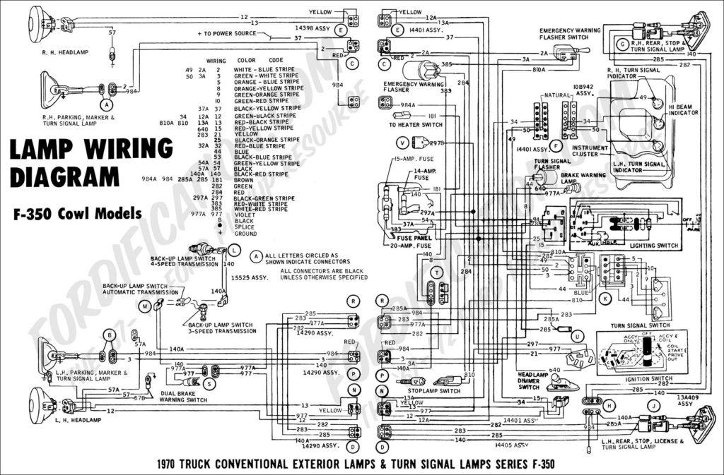 2000 Ford F350 Trailer Wiring Diagram Trailer Wiring Diagram
