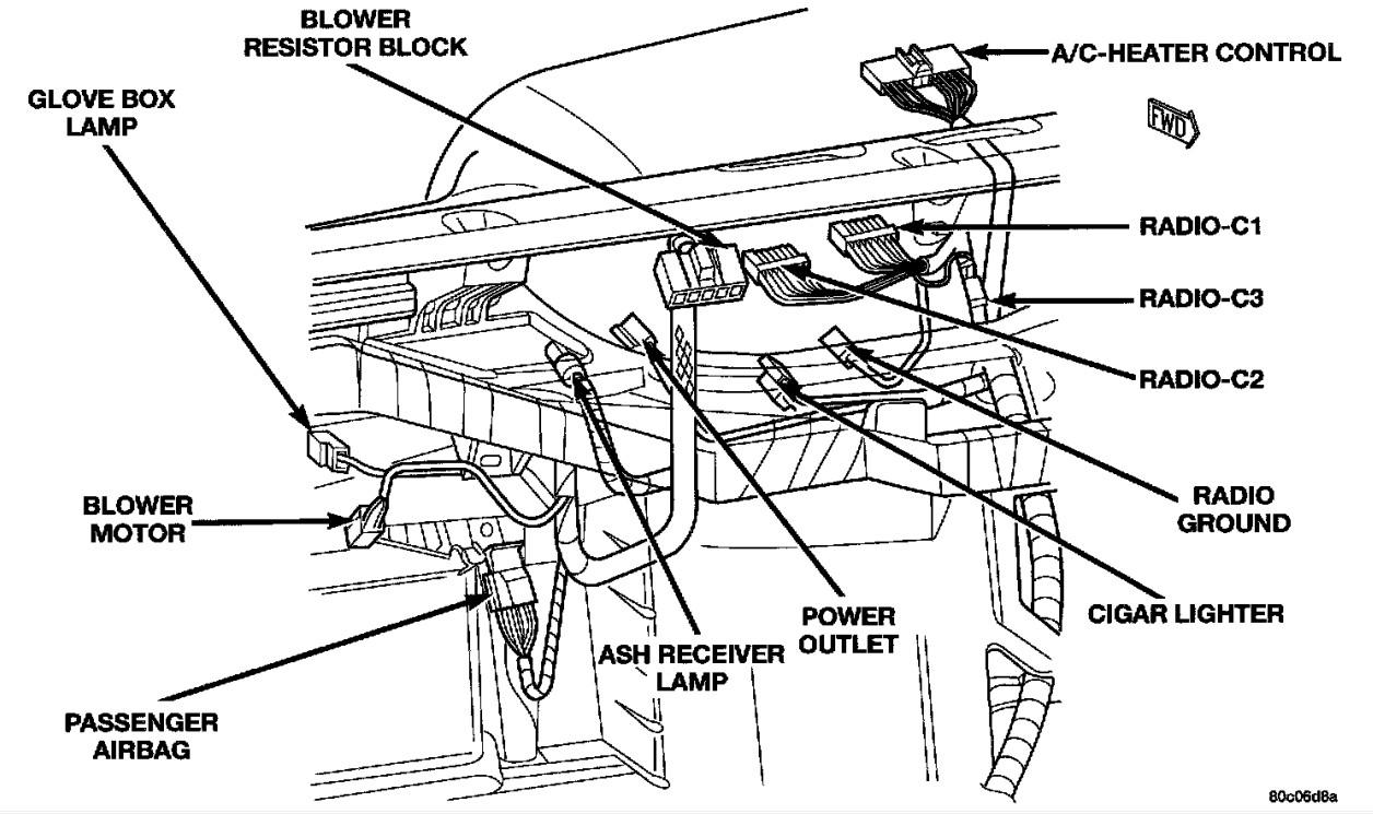 2001 Dodge Dakota Trailer Wiring Diagram