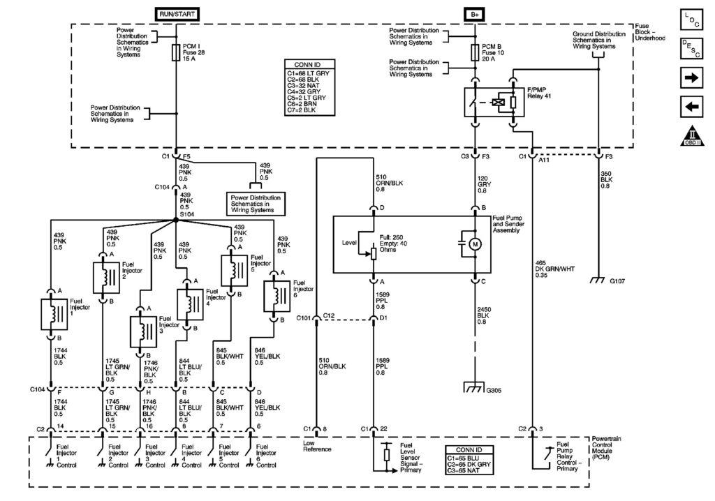 2002 Chevy Blazer Trailer Wiring Diagram Collection