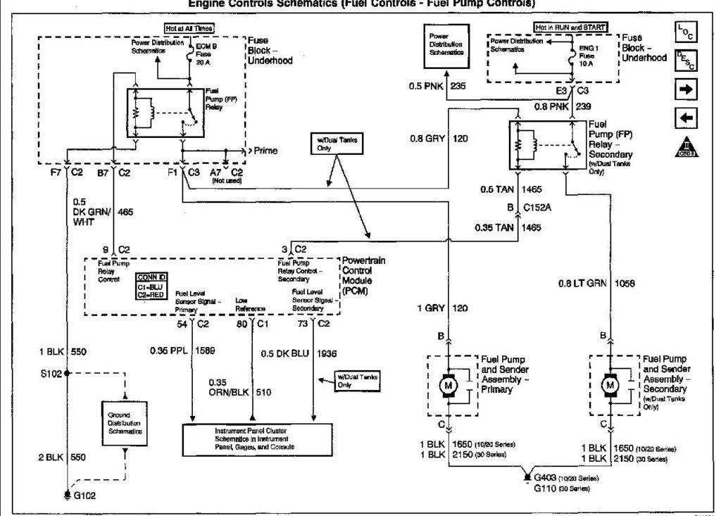 2002 Gmc Sierra Trailer Wiring Diagram Trailer Wiring