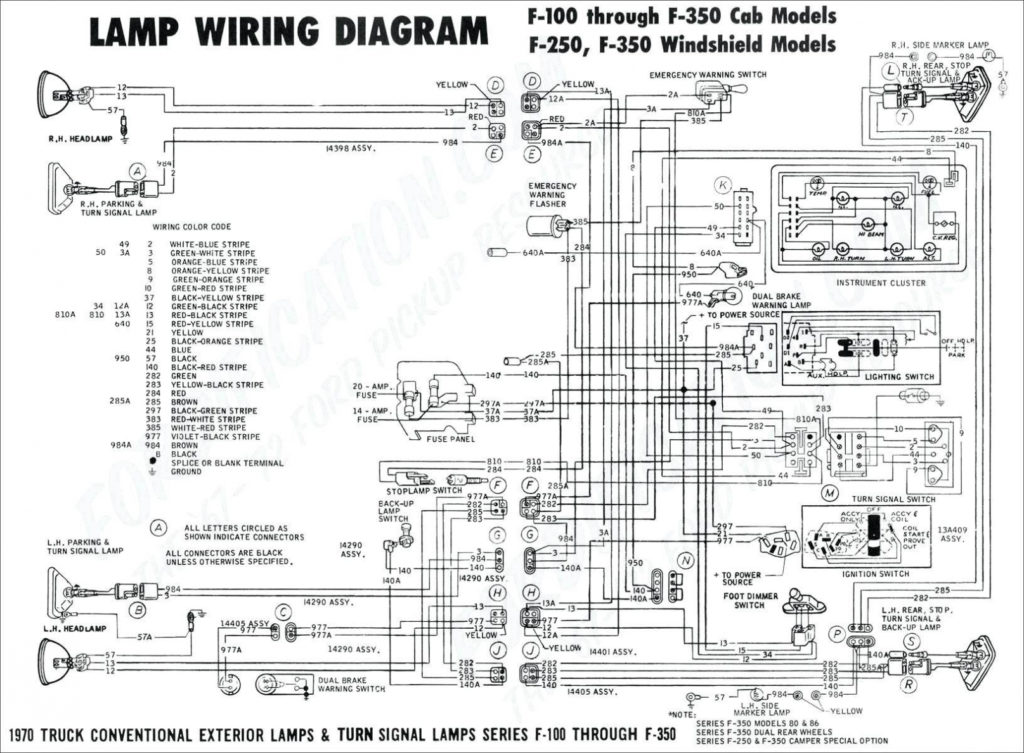 2004 Dodge Ram 1500 Trailer Wiring Diagram Trailer