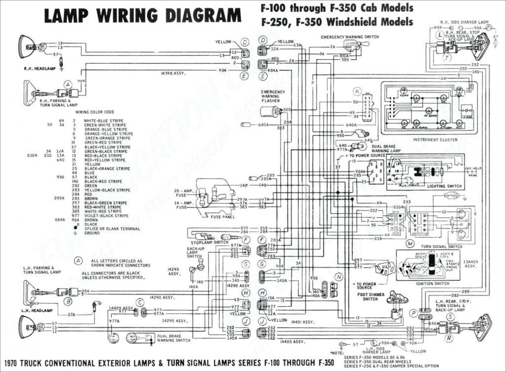 2004 F150 Trailer Wiring Diagram Trailer Wiring Diagram