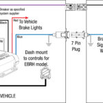 2005 Ford F350 Trailer Brake Controller Wiring Diagram