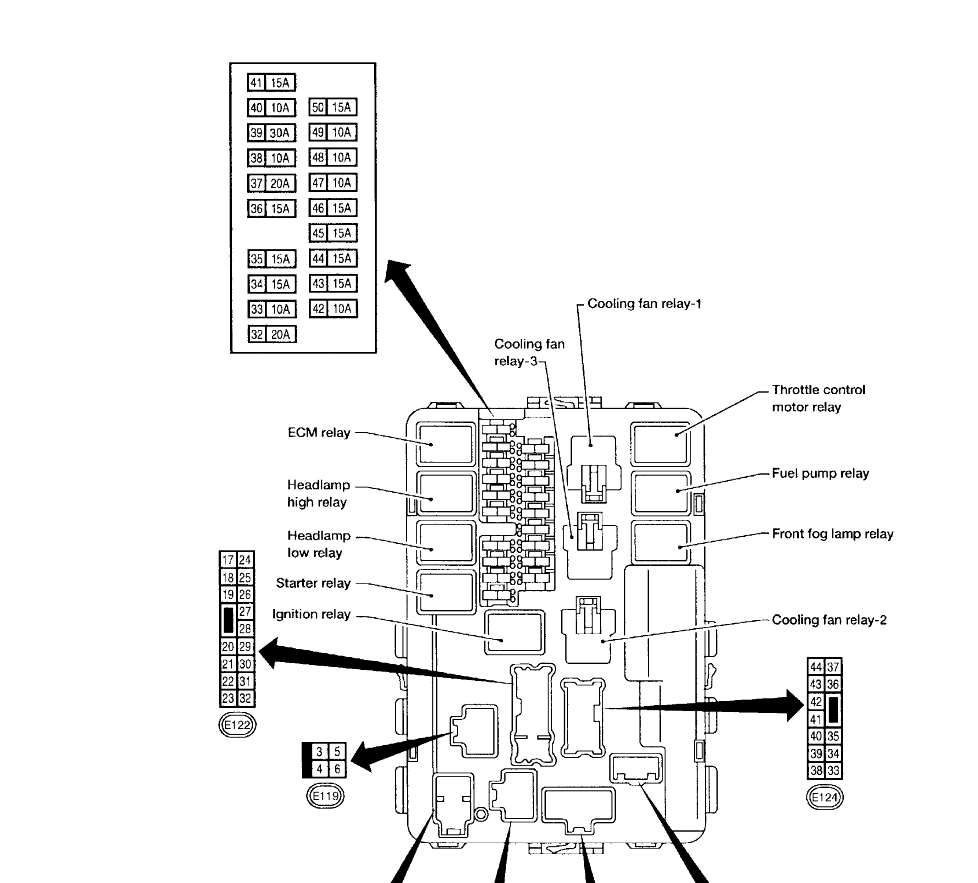 2005 Nissan Titan Trailer Wiring Diagram