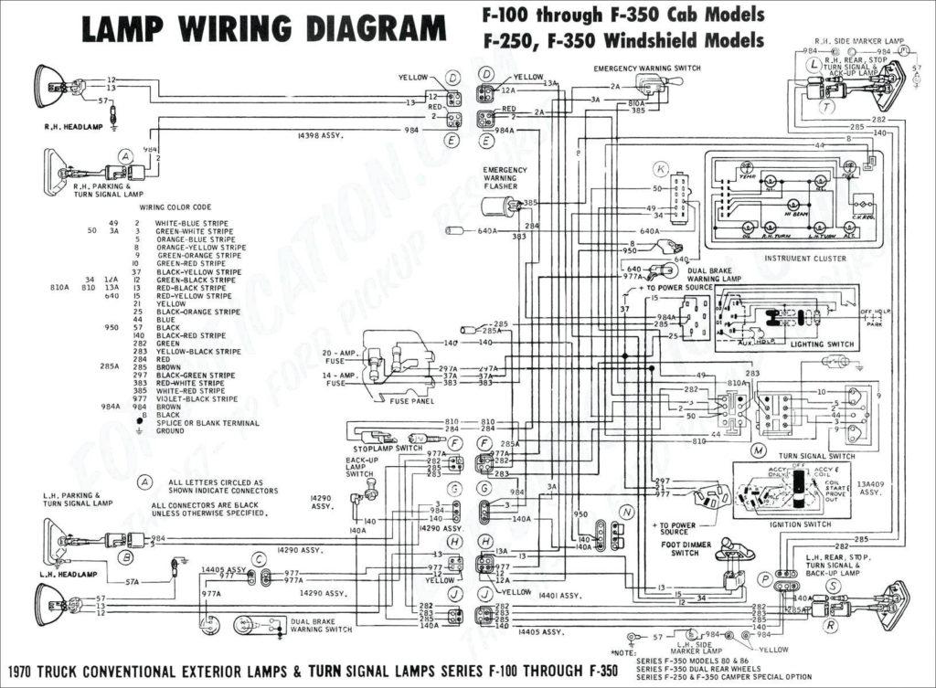 2006 Dodge Dakota Trailer Wiring Diagram Trailer Wiring