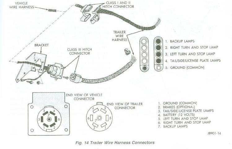 2006 Jeep Grand Cherokee Trailer Wiring Diagram