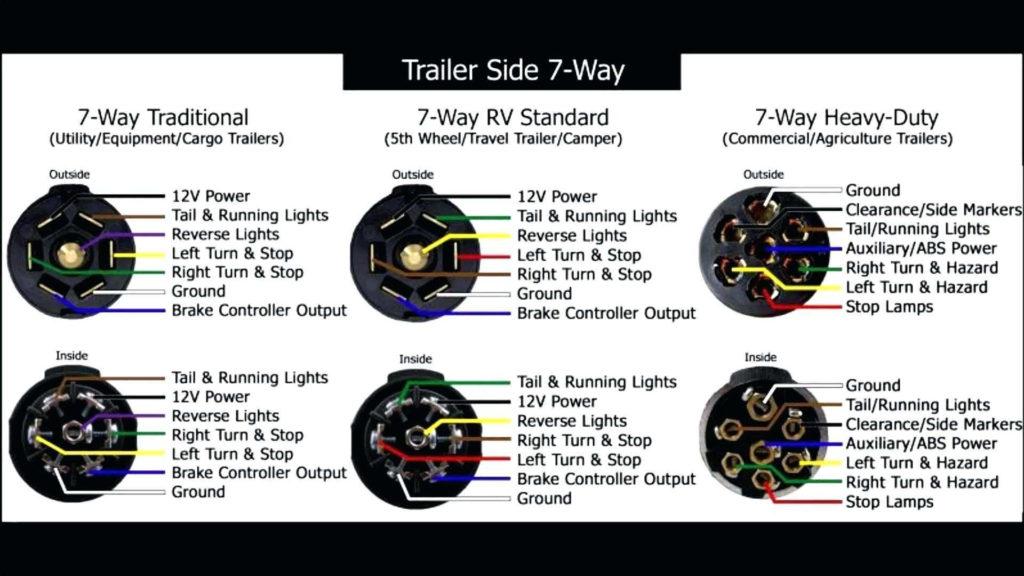 2007 Chevy Silverado Trailer Wiring Diagram Trailer