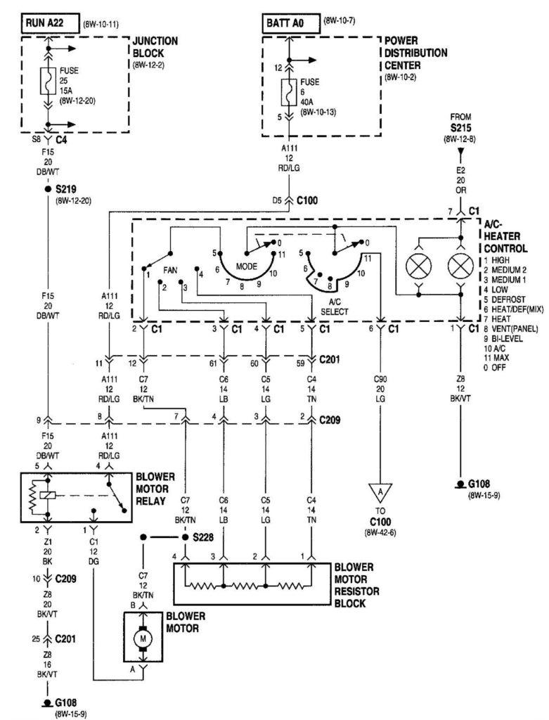2008 Dodge Ram Trailer Wiring Diagram Trailer Wiring Diagram