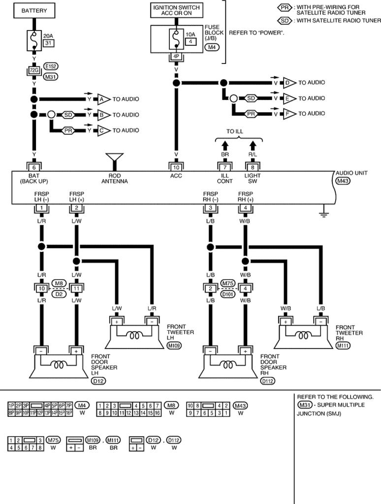 2008 Nissan Altima Alternator Wiring Diagram Wiring Diagram