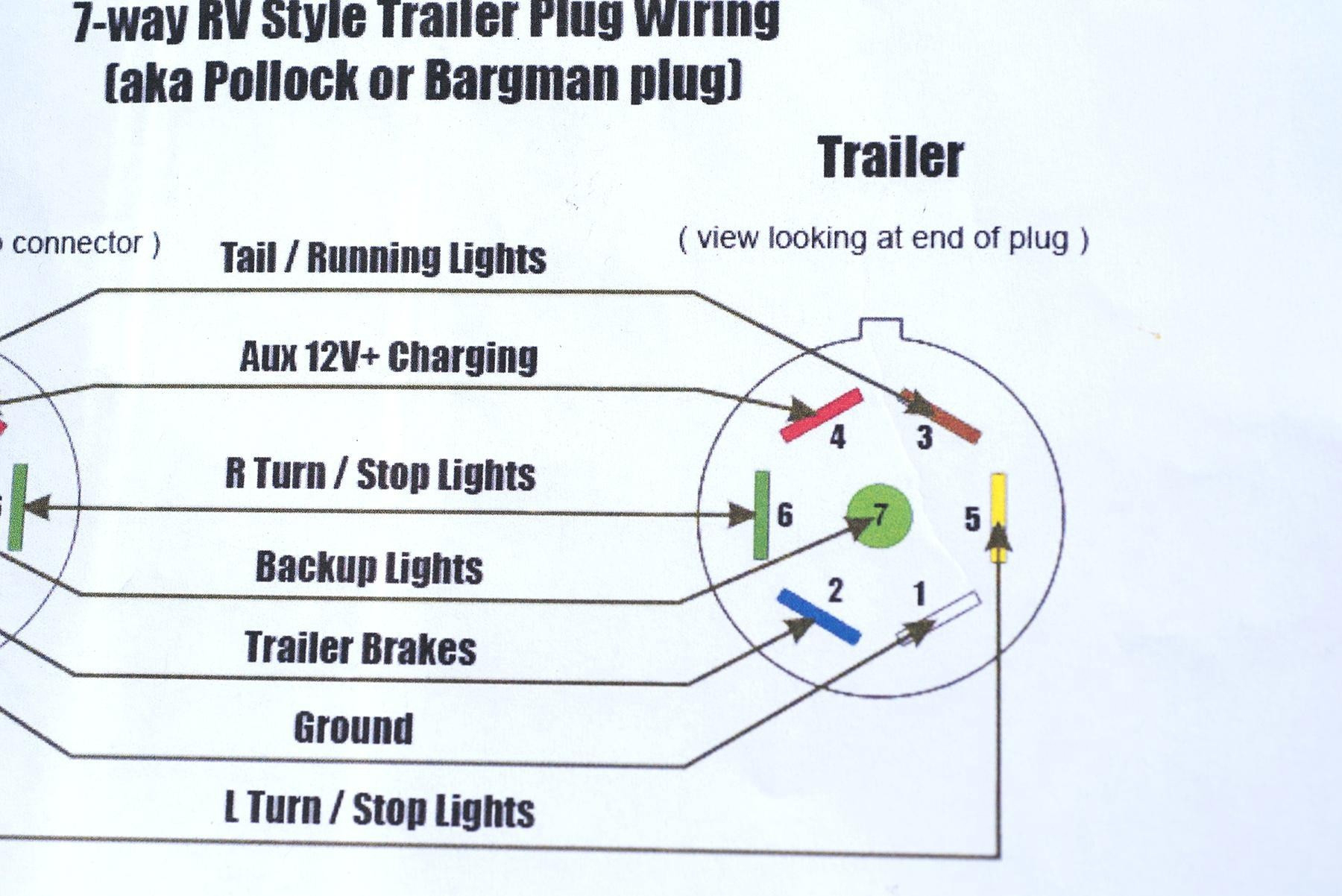 2012 Dodge Ram 7 Pin Trailer Wiring Diagram