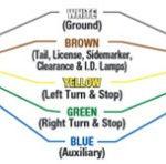 4 Way Trailer Connector Wiring Diagram