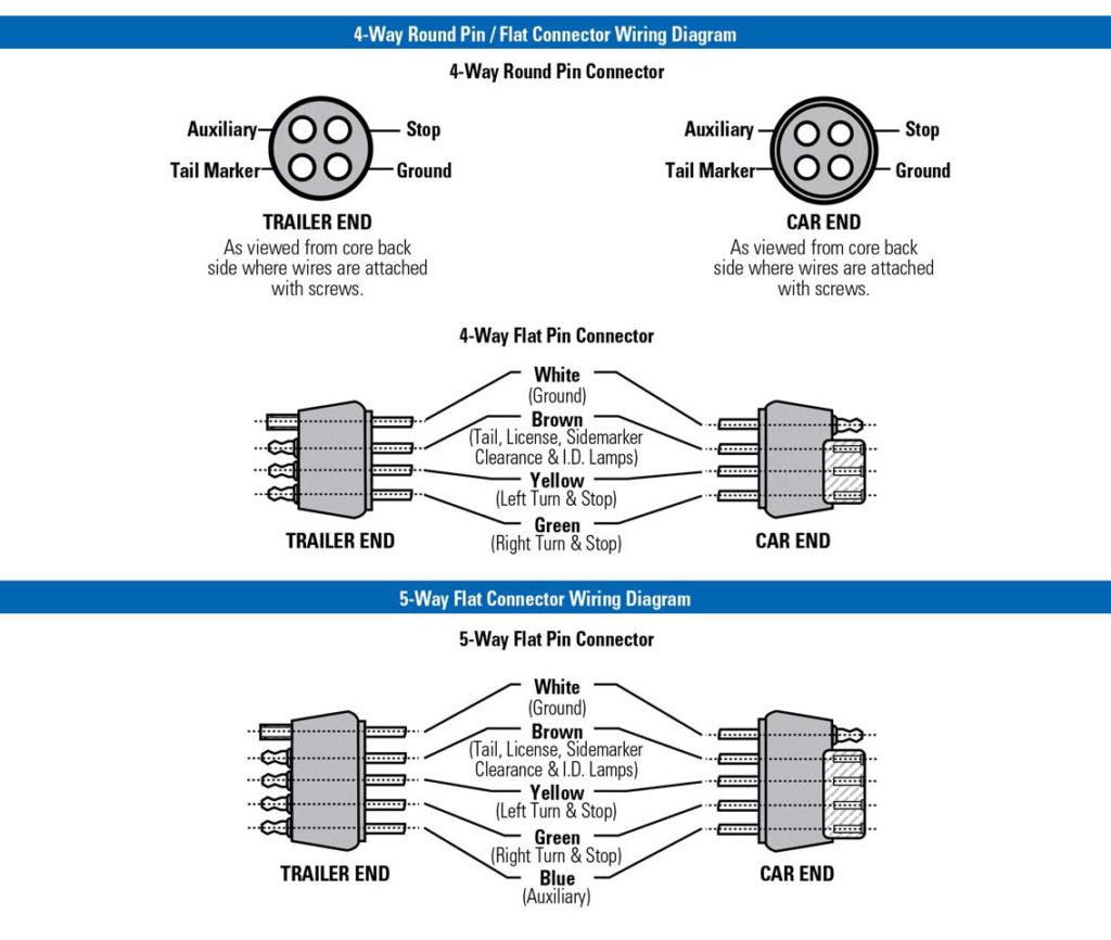 5 Pin Trailer Connector Wiring Diagram Trailer Wiring