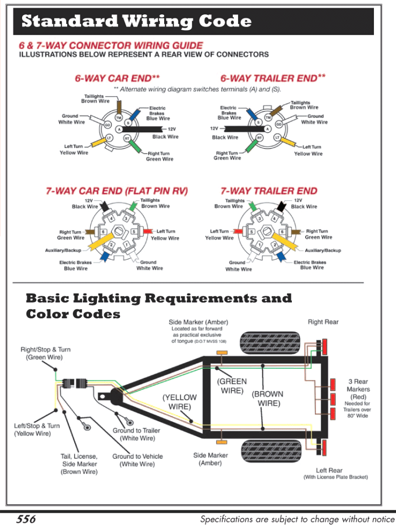 5 Pin Trailer Plug Wiring Diagram Australia Trailer