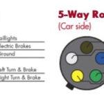 7 Pin To 5 Pin Trailer Wiring Diagram