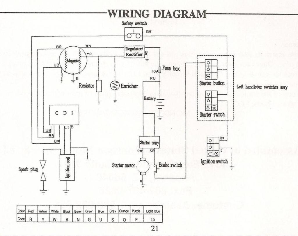 5 Wire Motorcycle Trailer Wiring Diagram Trailer Wiring