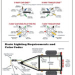 5th Wheel Trailer Plug Wiring Diagram