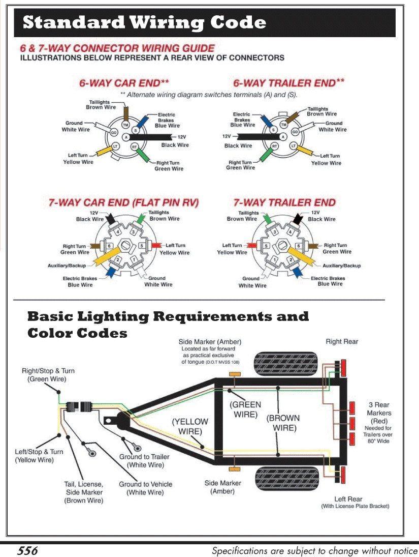 5th Wheel Trailer Plug Wiring Diagram