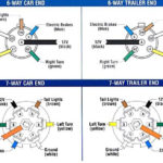 Curt 7 Pin Trailer Wiring Diagram With Brakes