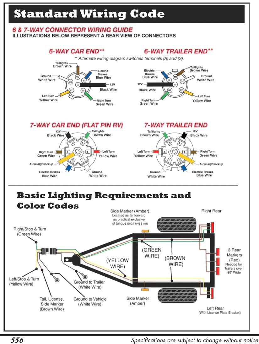 6 Flat Trailer Wiring Diagram