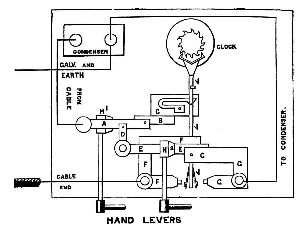 Ww Horse Trailer Wiring Diagram