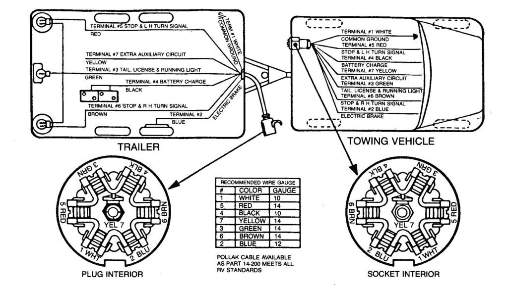 6 Pin To 7 Pin Trailer Adapter Wiring Diagram Trailer