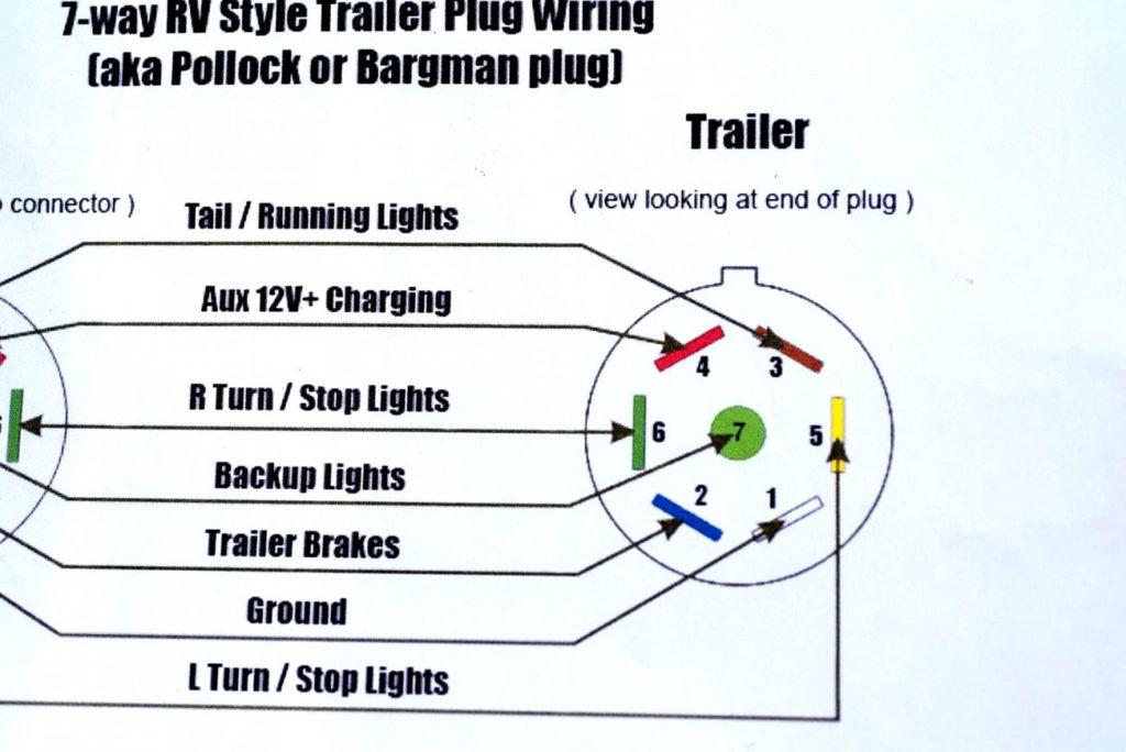 6 Way Flat Trailer Wiring Diagram Trailer Wiring Diagram