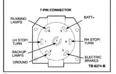 Ford 7 Blade Trailer Wiring Diagram