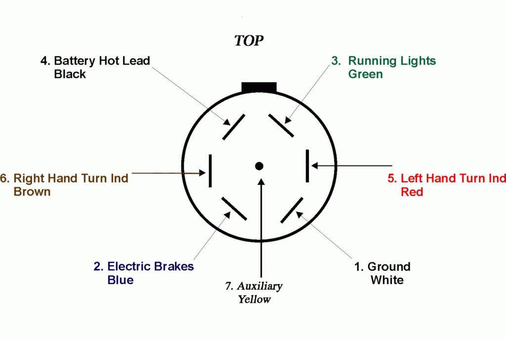7 Flat Trailer Plug Wiring Diagram Trailer Wiring Diagram