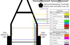 7 Pin Trailer Wiring Diagram Trailer Side