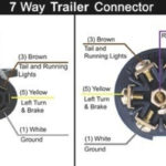 7 Blade Trailer Plug Wiring Diagram