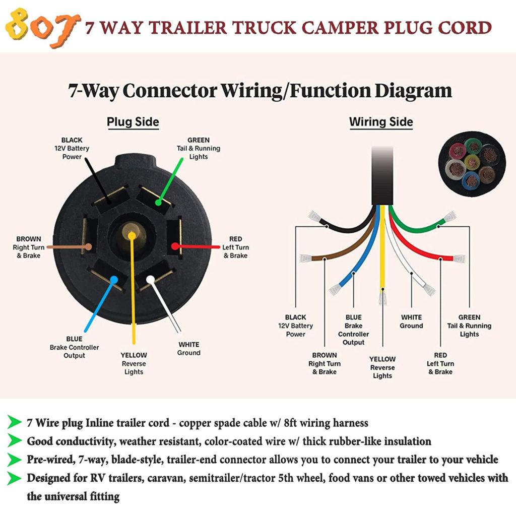7 Pin Trailer Plug Wiring Diagram Database Wiring