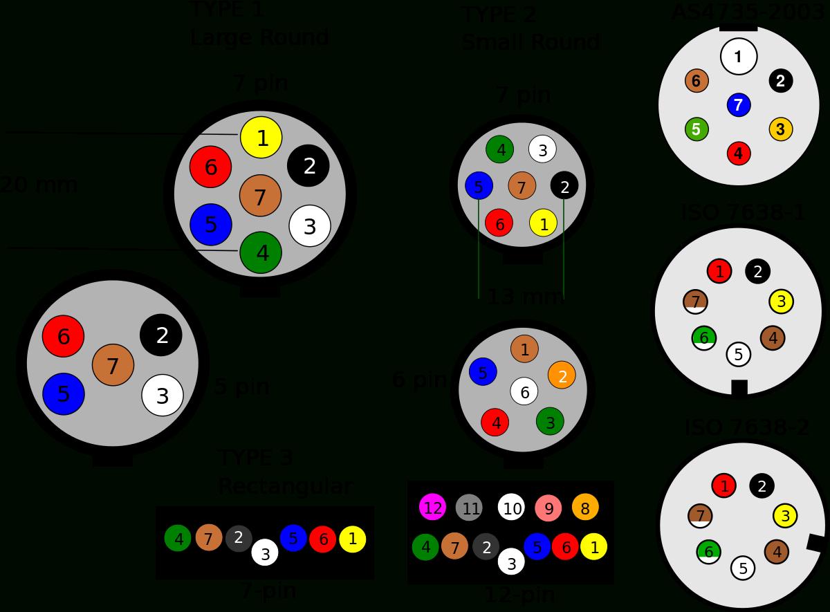 Trailer Plug Wiring Diagram Australia