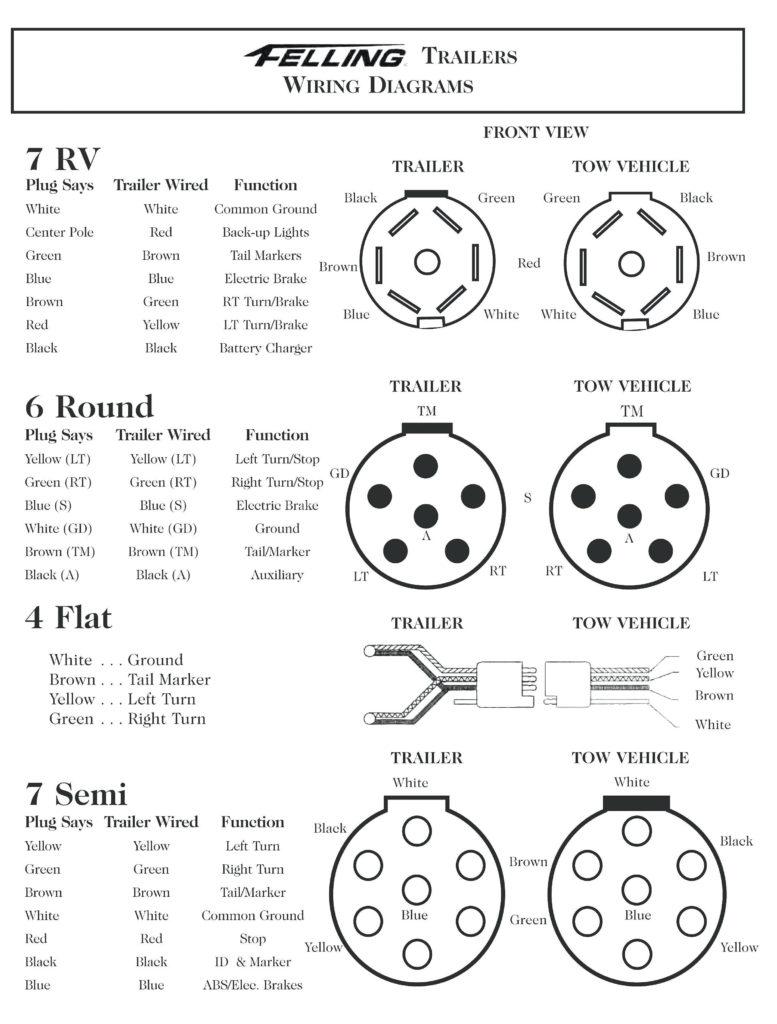 7 Pin Trailer Plug Wiring Diagram Uk Wiring Corner