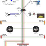Trailer Wiring Harness Diagram 7 Pin