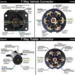 7 Pin Round Trailer Wiring Diagram With Brakes