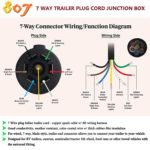 Trailer Plug Wiring Diagram 7 Way Flat