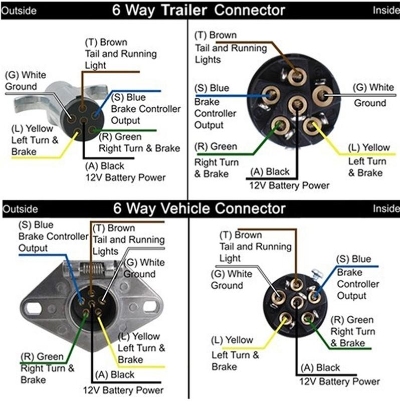 Round 4 Pin Trailer Wiring Diagram